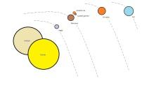 xolar system