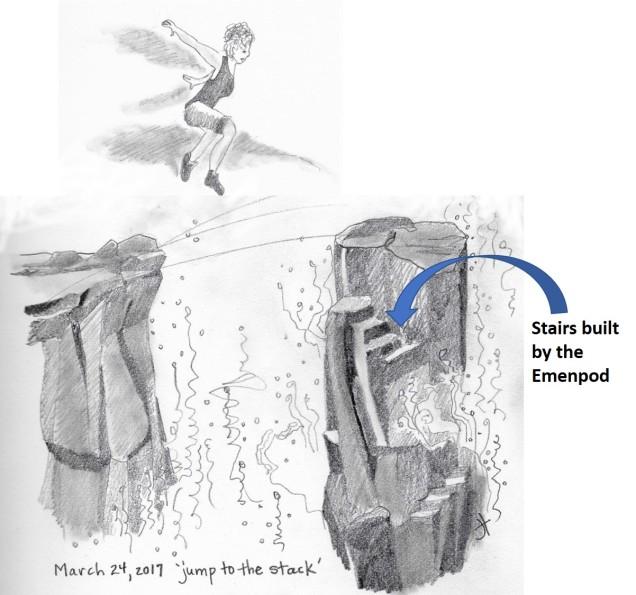stairs at water-climb